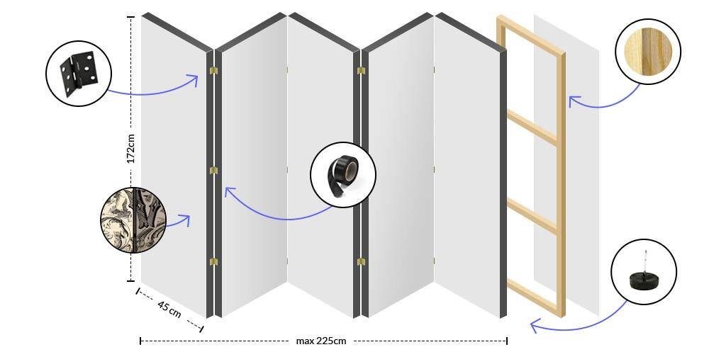 Rumsavdelare - Teknisk data
